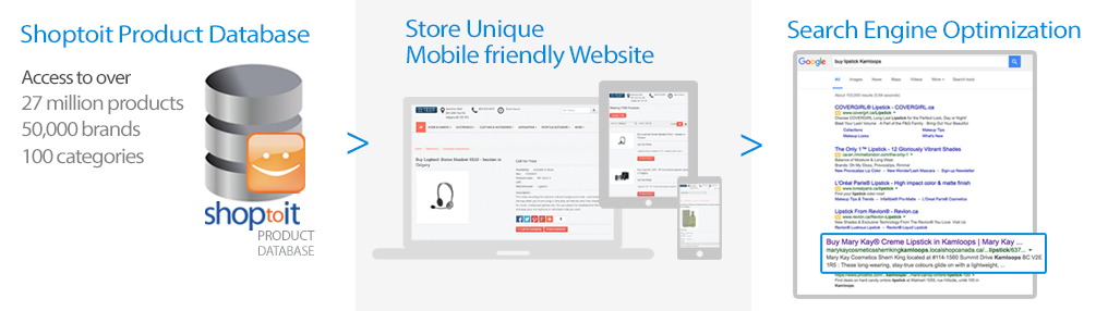shoptoit_mobile_sites_search_optimization