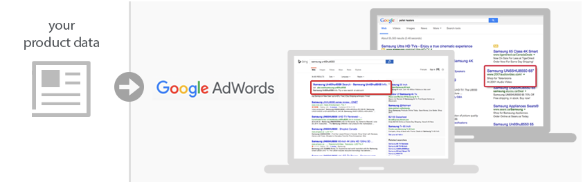 keyword_ads_overview2